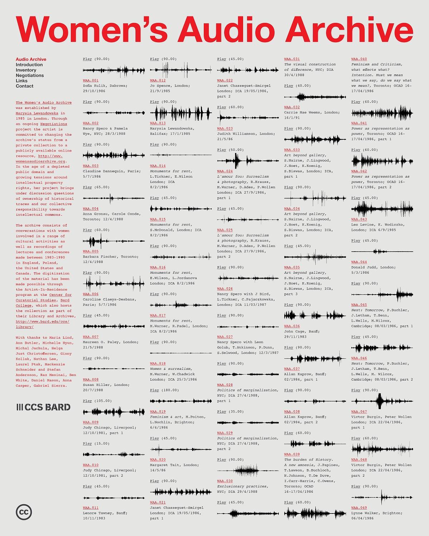 Marysia Lewandowska Women's Audio Archive, 1983–1990 Selected interview excerpts c. 20 mins