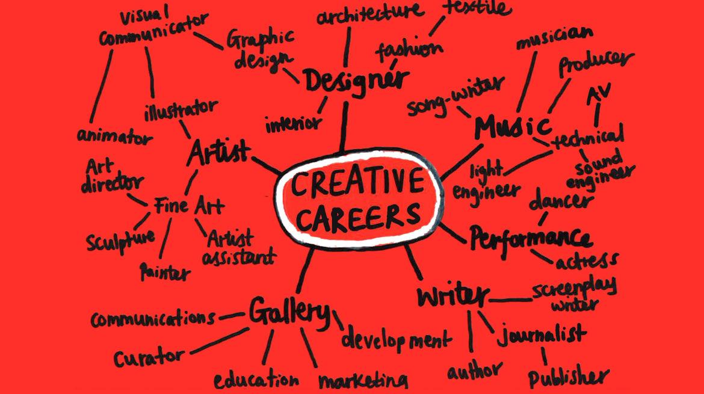 Creative Careers - C. Dipple